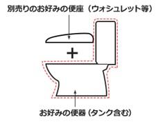 図2-1「組み合わせタイプの便器」