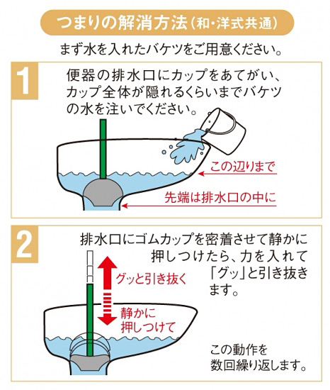 図3-1「吸引カップの上手な使い方