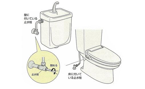図5-1「止水栓の閉め方(取っ手のないタイプの場合)」